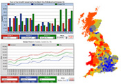 Analysis graphs, charts and heat maps available